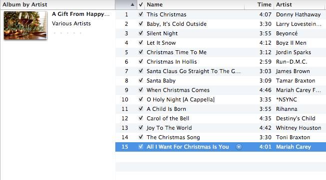 Gift tracklist