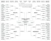 ESPN - Tournament Challenge - ODS Test